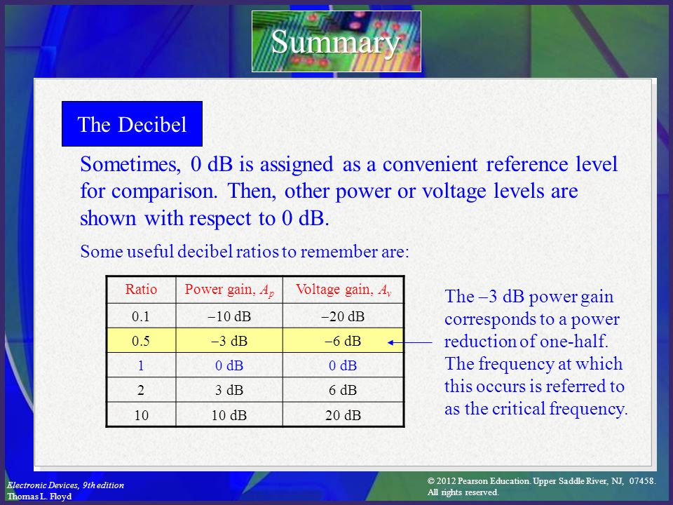 © 2012 Pearson Education. Upper Saddle River, NJ, 07458. All rights reserved. Electronic Devices, 9th edition Thomas L. Floyd The Decibel Sometimes, 0