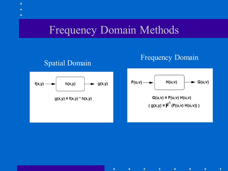 Frequency Domain Methods Spatial Domain Frequency Domain