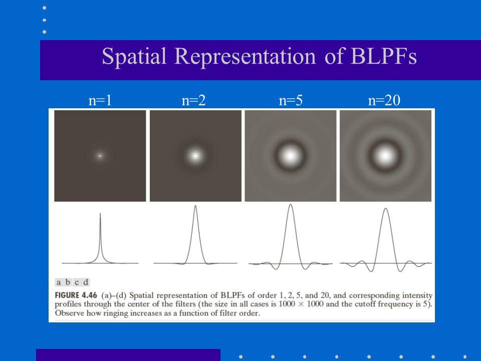 Spatial Representation of BLPFs n=1 n=2 n=5 n=20