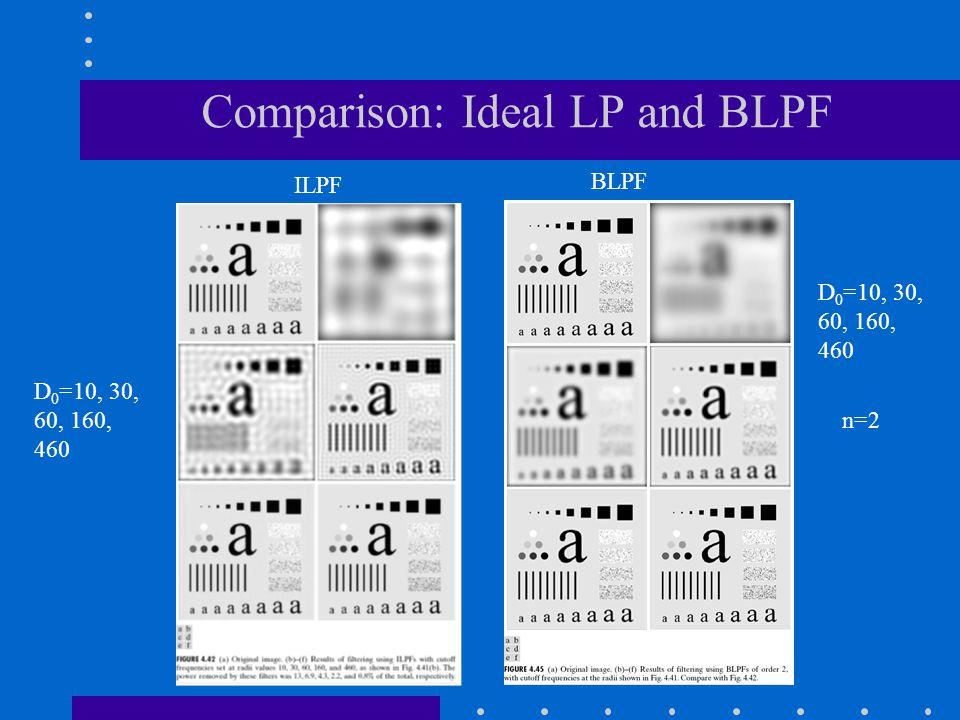 Comparison: Ideal LP and BLPF ILPF BLPF D 0 =10, 30, 60, 160, 460 n=2 D 0 =10, 30, 60, 160, 460