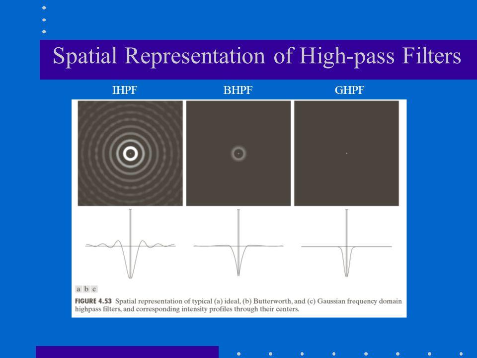 Spatial Representation of High-pass Filters IHPFBHPFGHPF