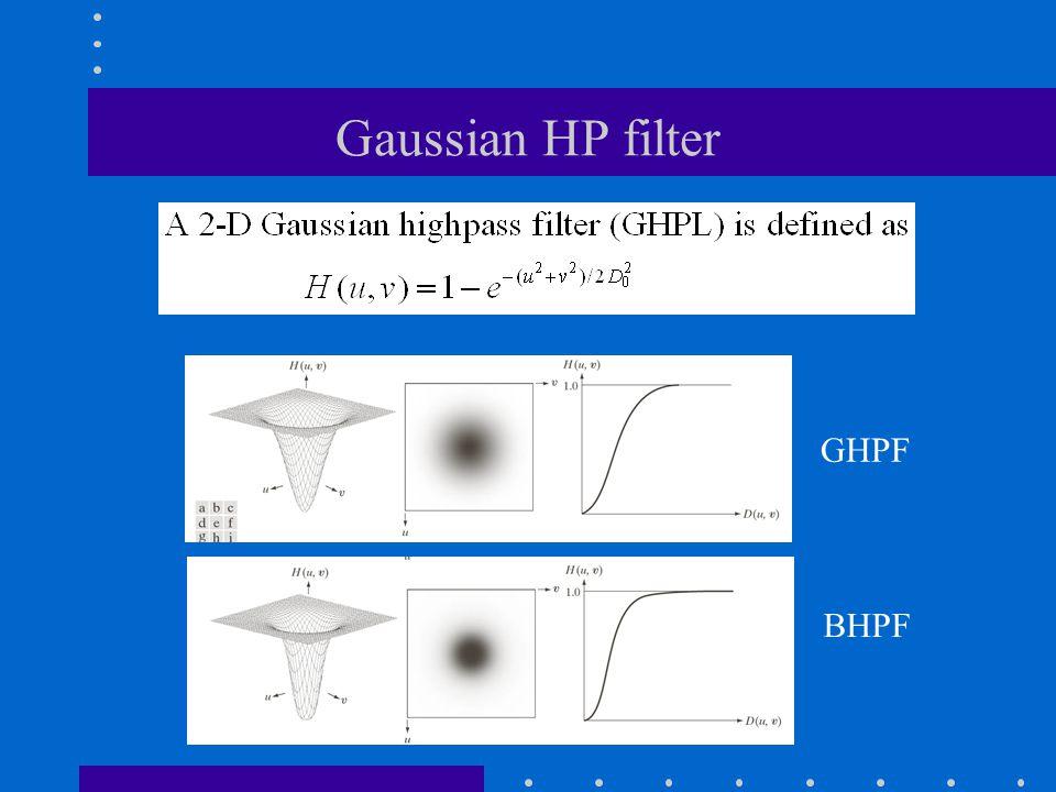 Gaussian HP filter GHPF BHPF