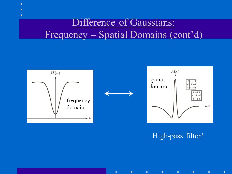 Difference of Gaussians: Frequency – Spatial Domains (cont'd) spatial domain frequency domain High-pass filter!