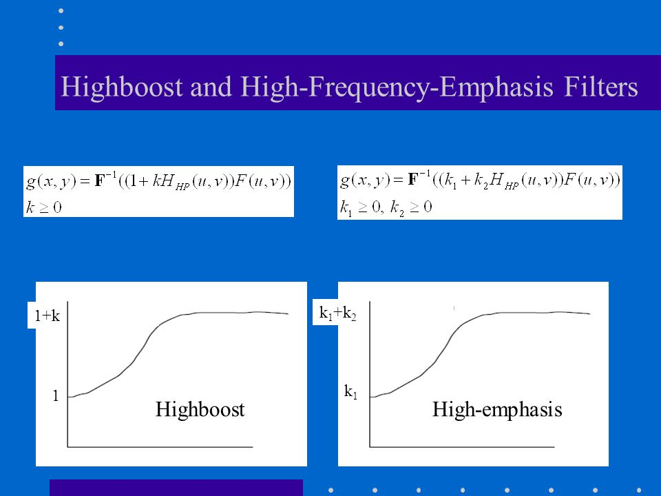 Highboost and High-Frequency-Emphasis Filters 1 1+k k1k1 k 1 +k 2 HighboostHigh-emphasis