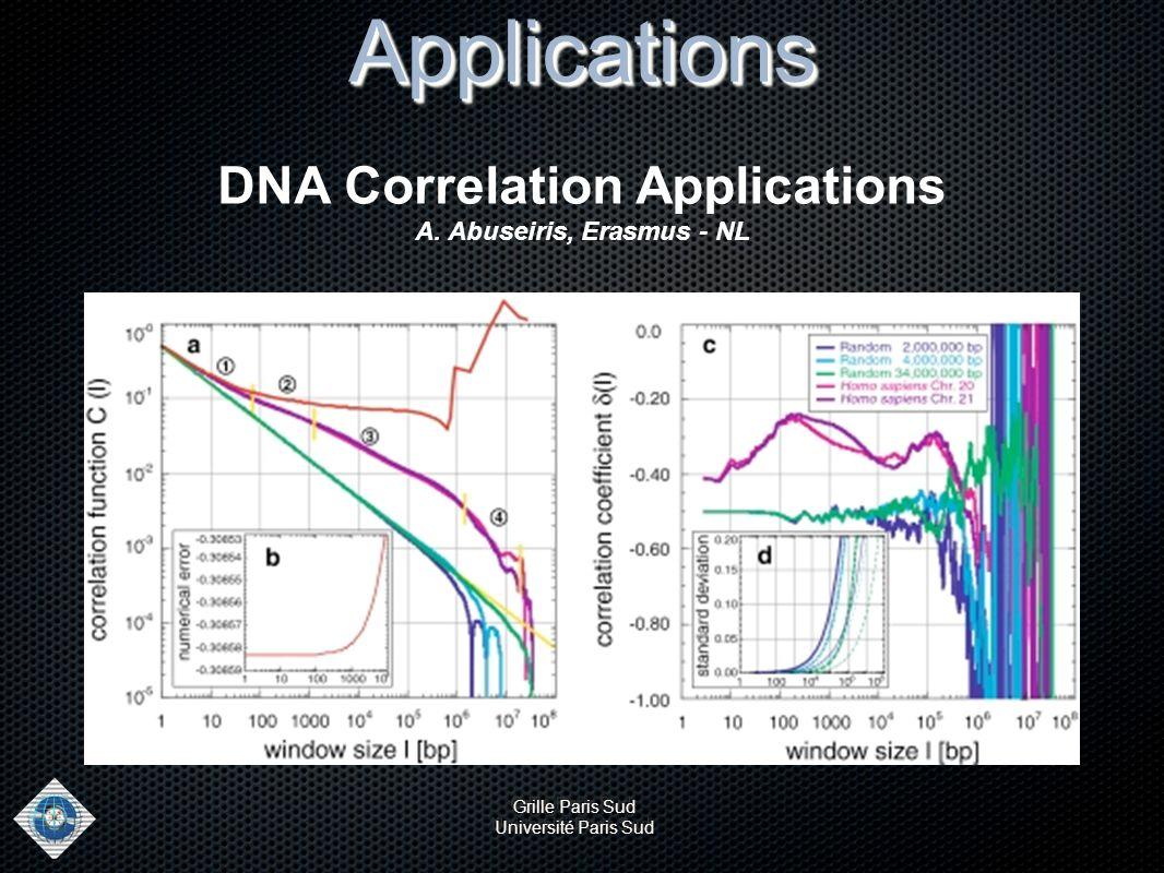 Grille Paris Sud Université Paris Sud Grille Paris Sud Université Paris Sud ApplicationsApplications DNA Correlation Applications A.