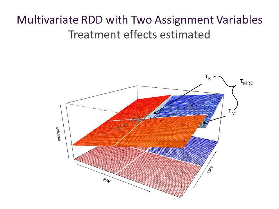 τRτR τMτM τ MRD Multivariate RDD with Two Assignment Variables Treatment effects estimated