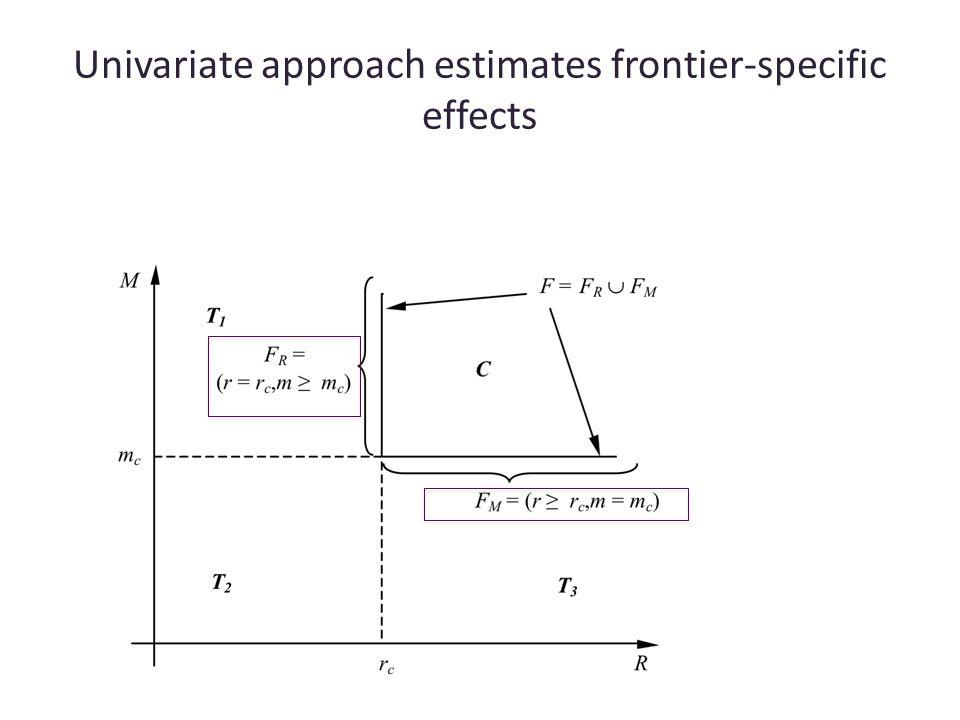 Univariate approach estimates frontier-specific effects