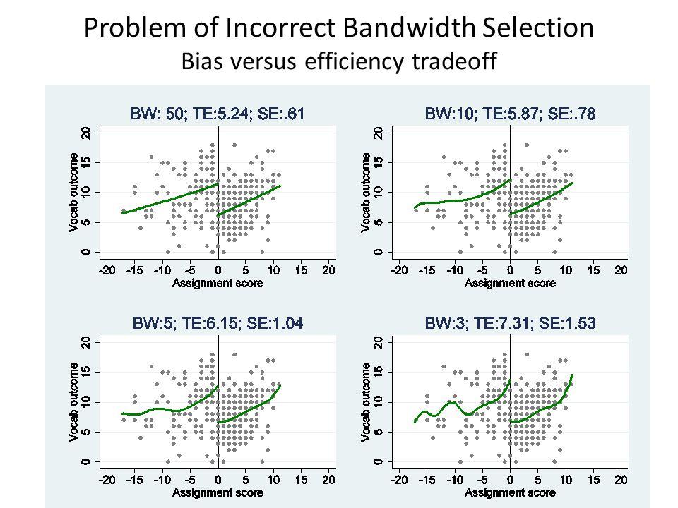 Problem of Incorrect Bandwidth Selection Bias versus efficiency tradeoff