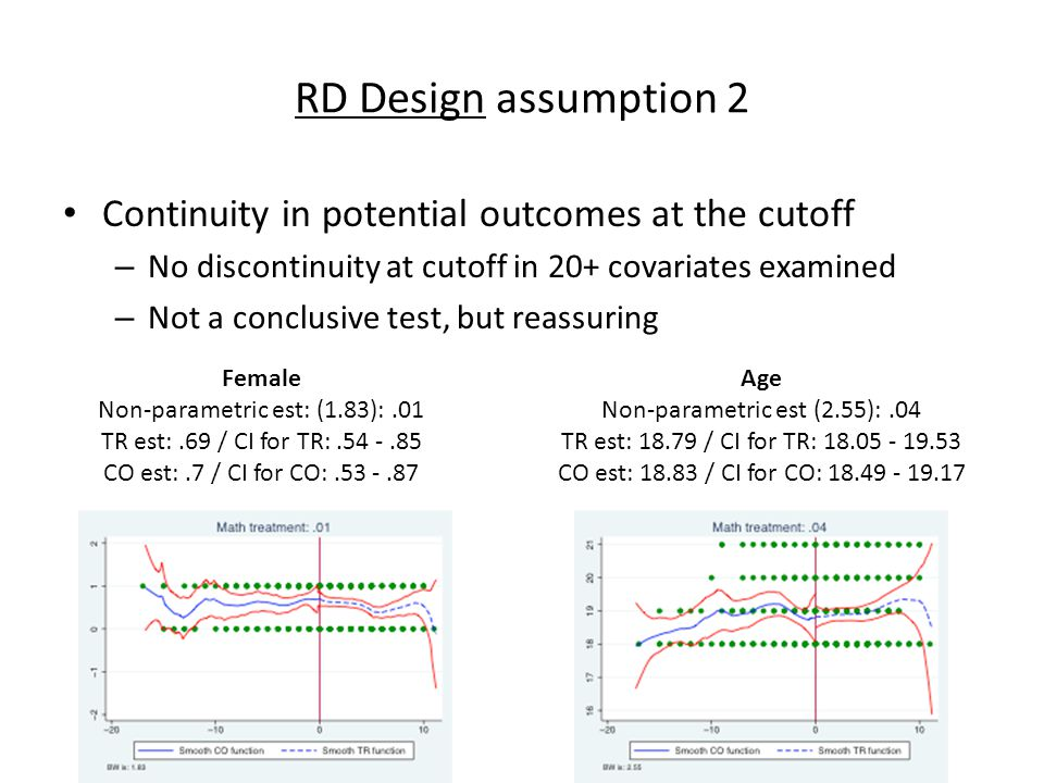 RD Design assumption 2 Continuity in potential outcomes at the cutoff – No discontinuity at cutoff in 20+ covariates examined – Not a conclusive test,