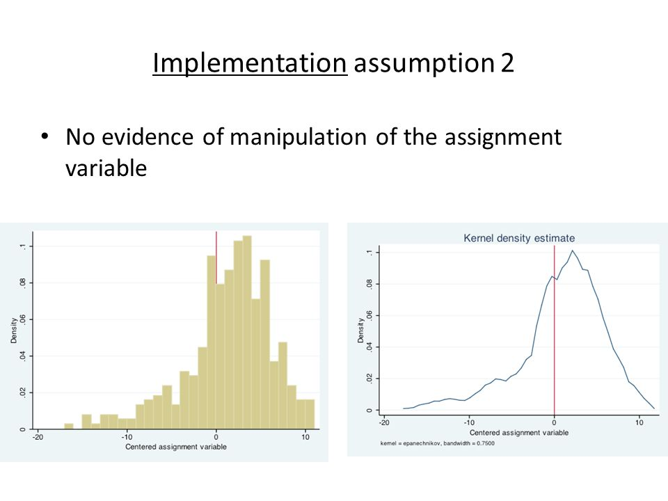 Implementation assumption 2 No evidence of manipulation of the assignment variable