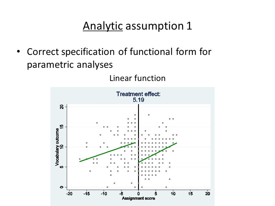 Analytic assumption 1 Correct specification of functional form for parametric analyses Linear function