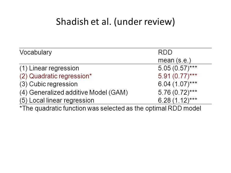 Shadish et al. (under review) VocabularyRDD mean (s.e.) (1) Linear regression5.05 (0.57)*** (2) Quadratic regression*5.91 (0.77)*** (3) Cubic regressi