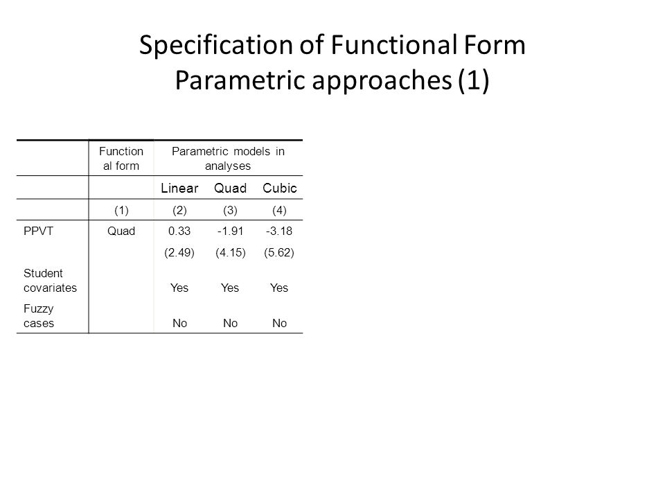 Specification of Functional Form Parametric approaches (1) Function al form Parametric models in analyses LinearQuadCubic (1)(2)(3)(4) PPVTQuad0.33-1.