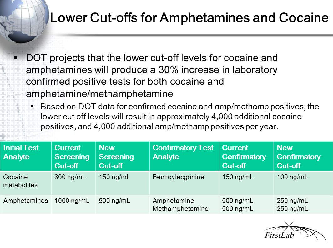 Lower Cut-offs for Amphetamines and Cocaine  DOT projects that the lower cut-off levels for cocaine and amphetamines will produce a 30% increase in laboratory confirmed positive tests for both cocaine and amphetamine/methamphetamine  Based on DOT data for confirmed cocaine and amp/methamp positives, the lower cut off levels will result in approximately 4,000 additional cocaine positives, and 4,000 additional amp/methamp positives per year.