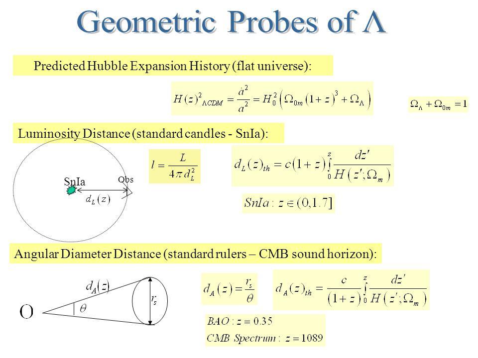Generalize H(z): Minimize: Standard Candles (SnIa) Standard Rulers (CMB+BAO) Lazkoz, Nesseris, LP arxiv: 0712.1232 2σ tension between standard candles and standard rulers ESSENCE+SNLS+HST data WMAP3+SDSS(2007) data