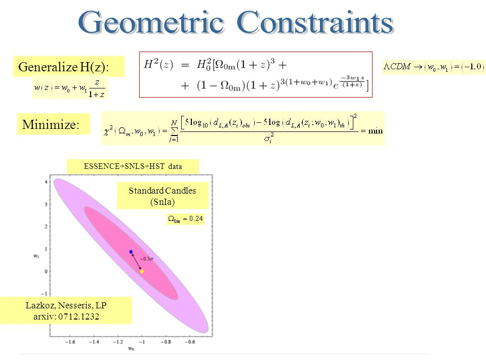 Generalize H(z): Minimize: Standard Candles (SnIa) Standard Rulers (CMB+BAO) Lazkoz, Nesseris, LP arxiv: 0712.1232 2σ tension between standard candles and standard rulers ESSENCE+SNLS+HST data WMAP3+SDSS(2007) data