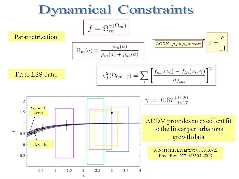 Fit to LSS data: ΛCDM provides an excellent fit to the linear perturbations growth data S.