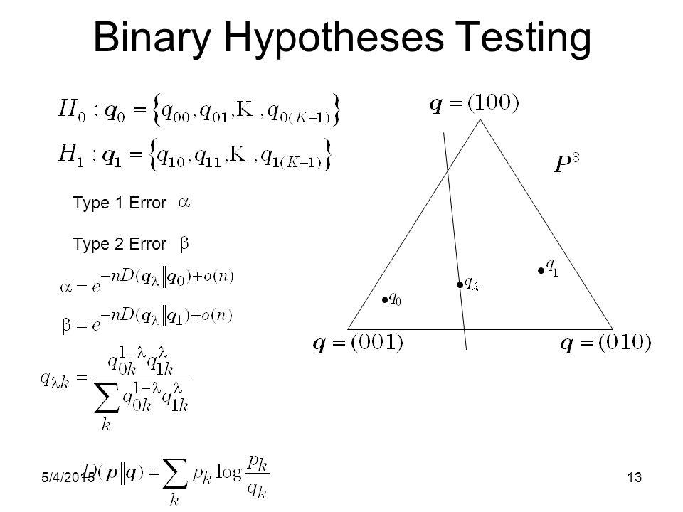 Binary Hypotheses Testing Type 1 Error Type 2 Error 5/4/201513