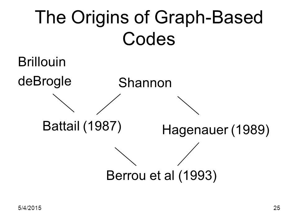 The Origins of Graph-Based Codes Brillouin deBrogle Shannon Battail (1987) Hagenauer (1989) Berrou et al (1993) 5/4/201525