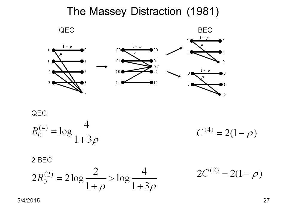 The Massey Distraction (1981) QECBEC QEC 2 BEC 5/4/201527