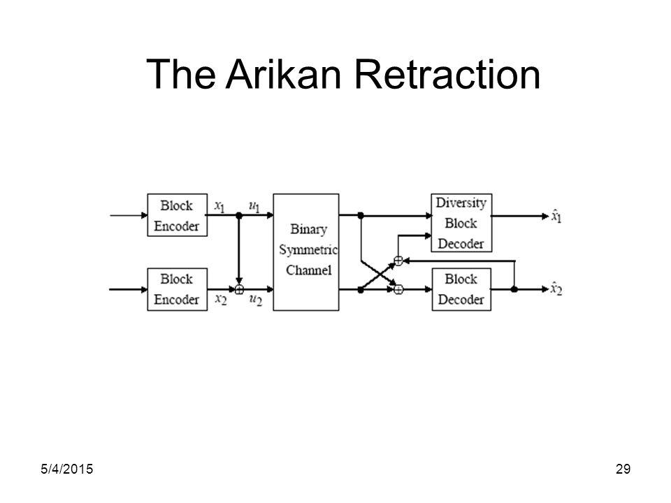 The Arikan Retraction 5/4/201529