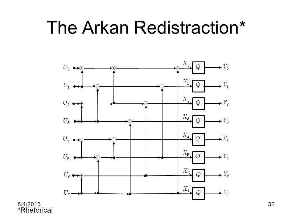 The Arkan Redistraction* *Rhetorical 5/4/201532