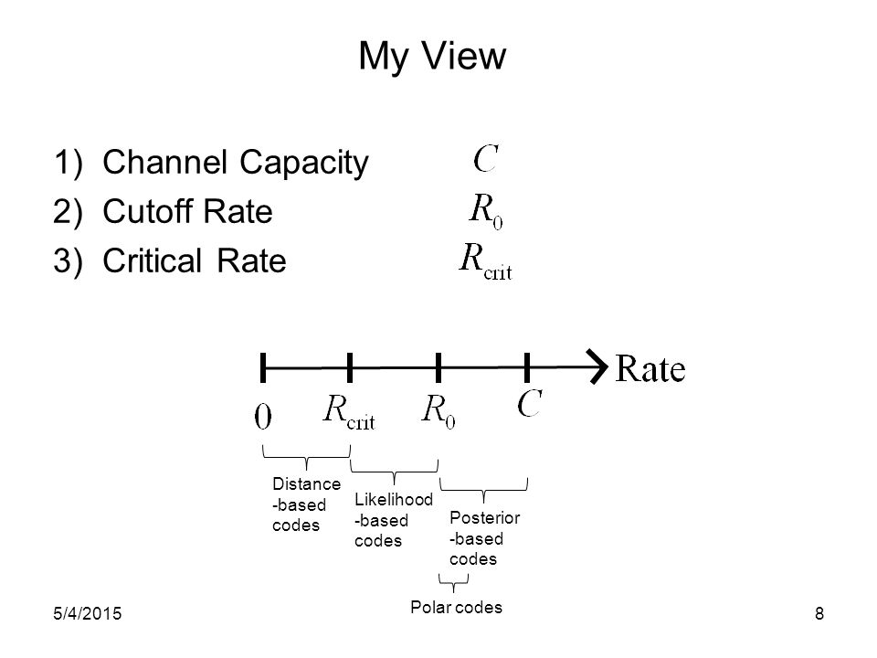 My View 1)Channel Capacity 2)Cutoff Rate 3)Critical Rate Distance -based codes Likelihood -based codes Posterior -based codes Polar codes 5/4/20158