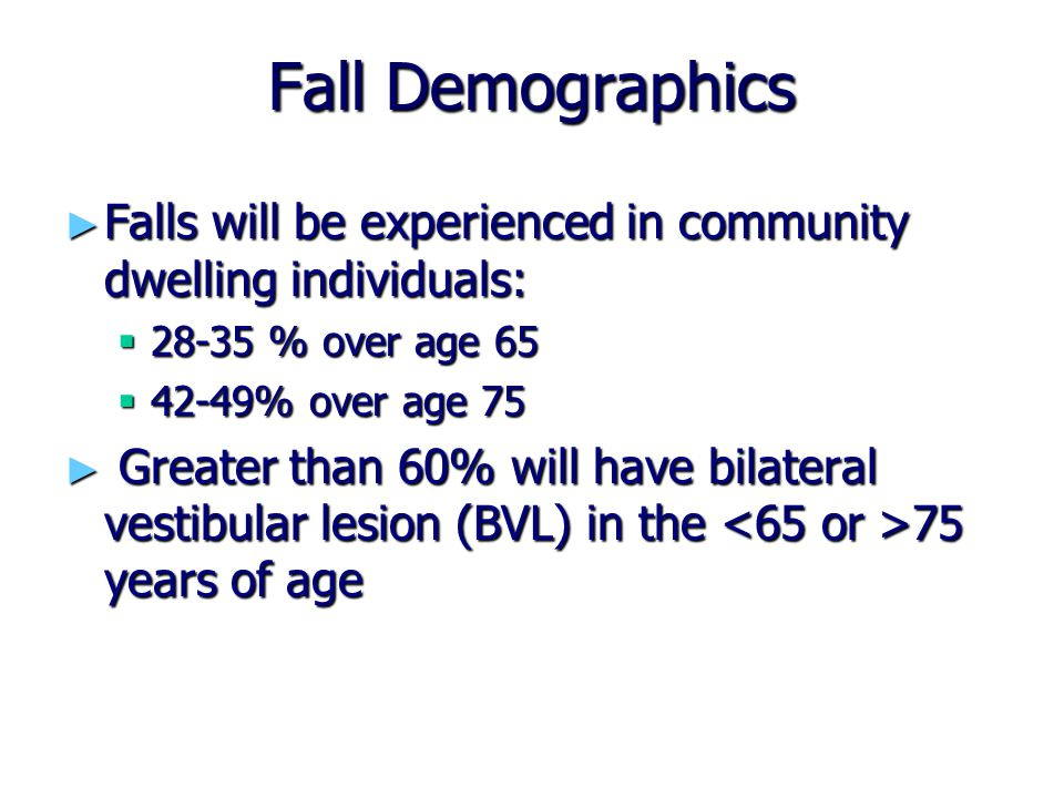 Fall Demographics ► Falls will be experienced in community dwelling individuals:  28-35 % over age 65  42-49% over age 75 ► Greater than 60% will ha