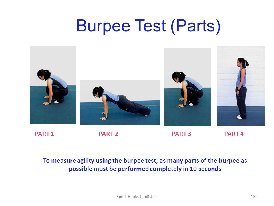 Sport Books Publisher132 Burpee Test (Parts) PART 1PART 4PART 3PART 2 To measure agility using the burpee test, as many parts of the burpee as possible must be performed completely in 10 seconds