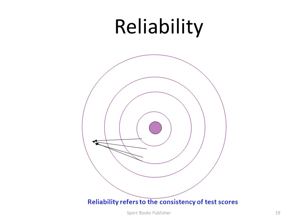 Sport Books Publisher19 Reliability Reliability refers to the consistency of test scores