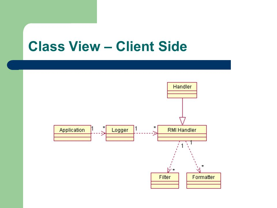 Class View – Client Side