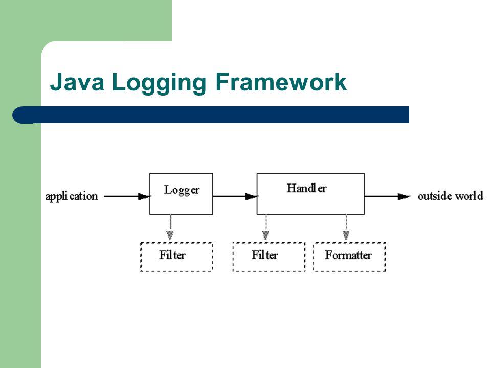 Java Logging Framework