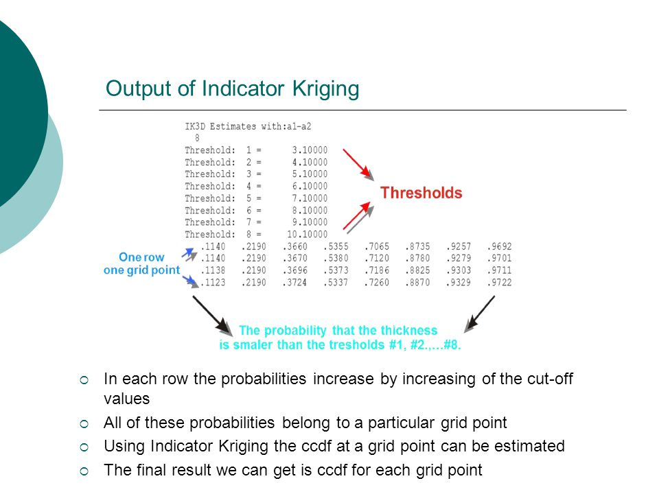 Output of Indicator Kriging  In each row the probabilities increase by increasing of the cut-off values  All of these probabilities belong to a particular grid point  Using Indicator Kriging the ccdf at a grid point can be estimated  The final result we can get is ccdf for each grid point