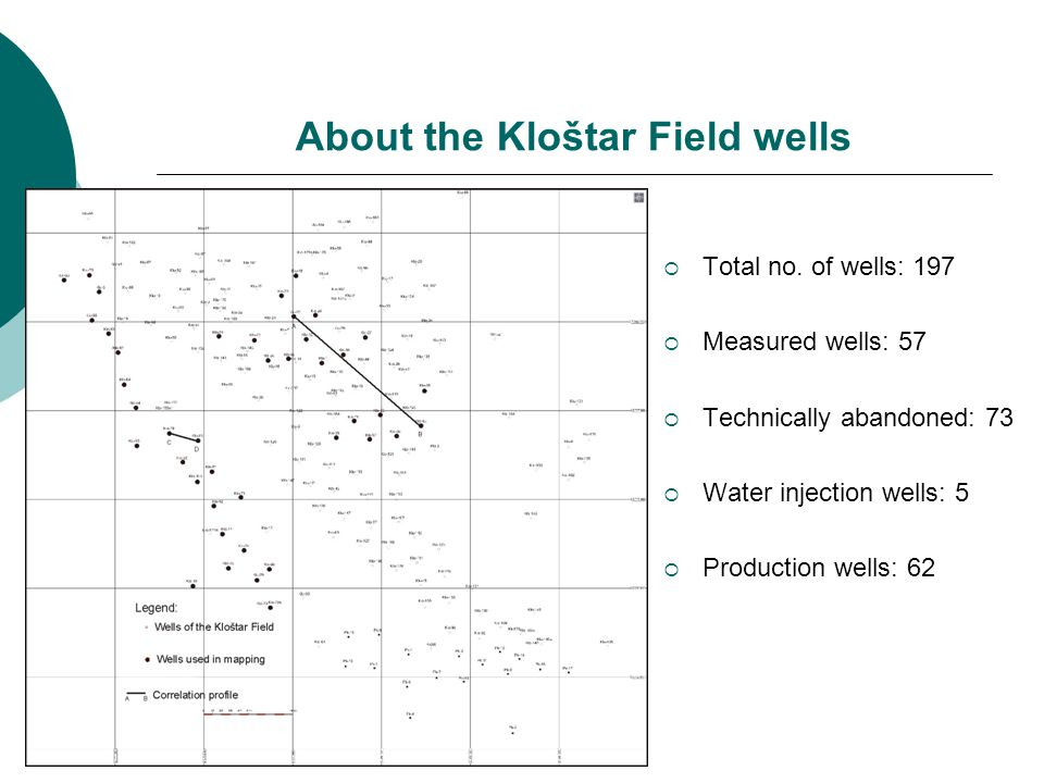 About the Kloštar Field wells  Total no.