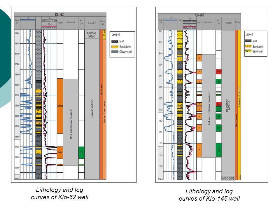 Lithology and log curves of Klo-62 well Lithology and log curves of Klo-145 well