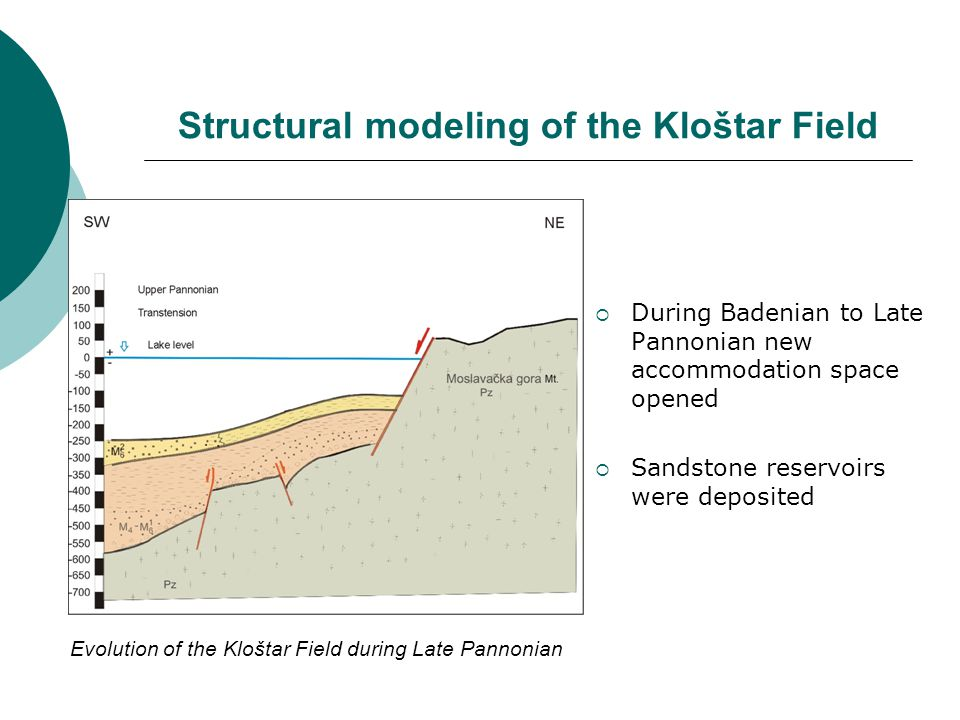Structural modeling of the Kloštar Field  During Badenian to Late Pannonian new accommodation space opened  Sandstone reservoirs were deposited Evolution of the Kloštar Field during Late Pannonian