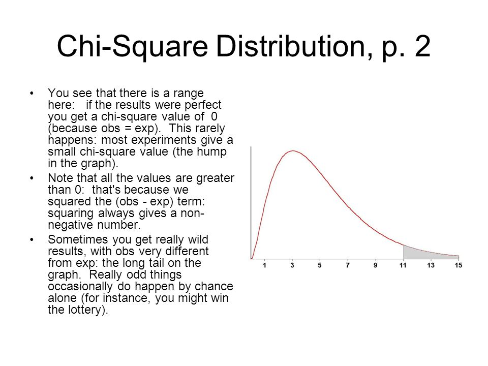 Chi-Square Distribution, p. 2 You see that there is a range here: if the results were perfect you get a chi-square value of 0 (because obs = exp). Thi