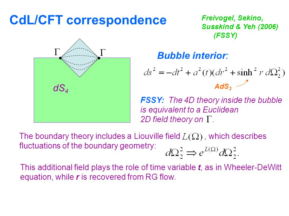 CdL/CFT correspondence FSSY: The 4D theory inside the bubble is equivalent to a Euclidean 2D field theory on.