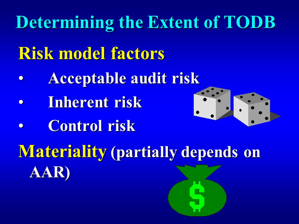 Determining the Extent of TODB Risk model factors Acceptable audit riskAcceptable audit risk Inherent riskInherent risk Control riskControl risk Materiality (partially depends on AAR)
