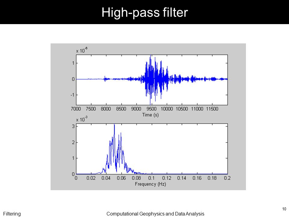 FilteringComputational Geophysics and Data Analysis 10 High-pass filter