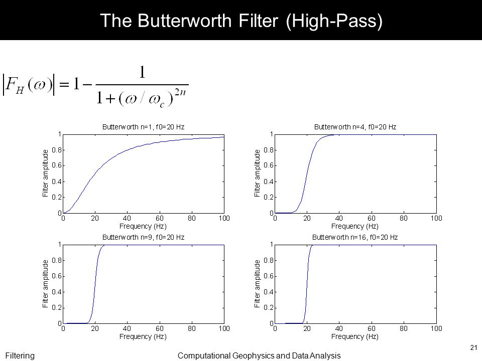 FilteringComputational Geophysics and Data Analysis 21 The Butterworth Filter (High-Pass)