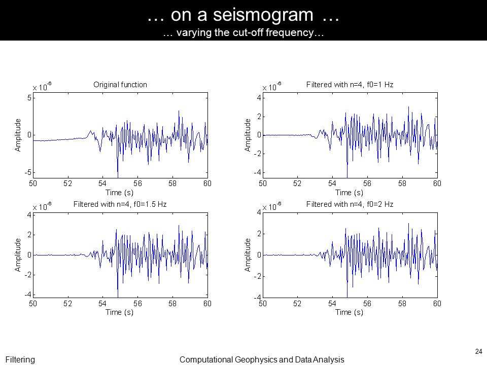 FilteringComputational Geophysics and Data Analysis 24 … on a seismogram … … varying the cut-off frequency…