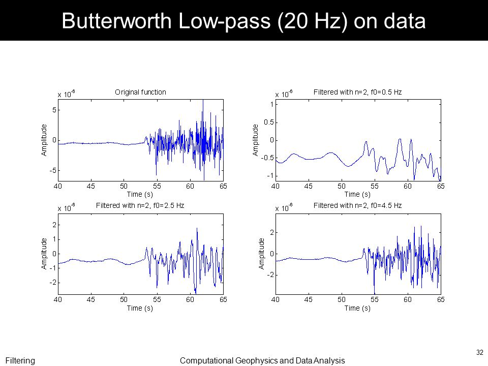 FilteringComputational Geophysics and Data Analysis 32 Butterworth Low-pass (20 Hz) on data