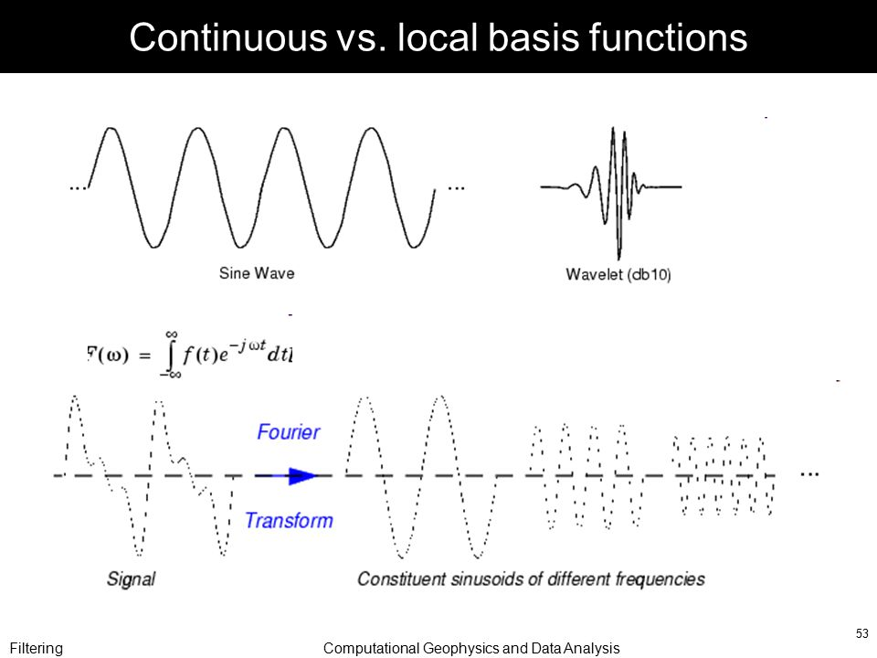 FilteringComputational Geophysics and Data Analysis 53 Continuous vs. local basis functions