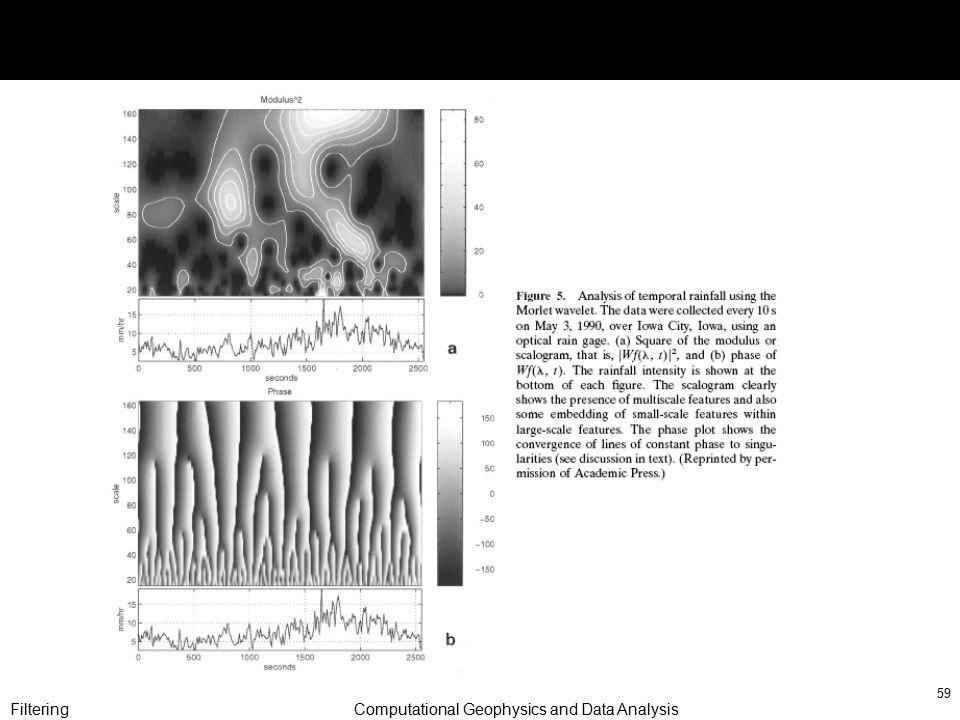 FilteringComputational Geophysics and Data Analysis 59