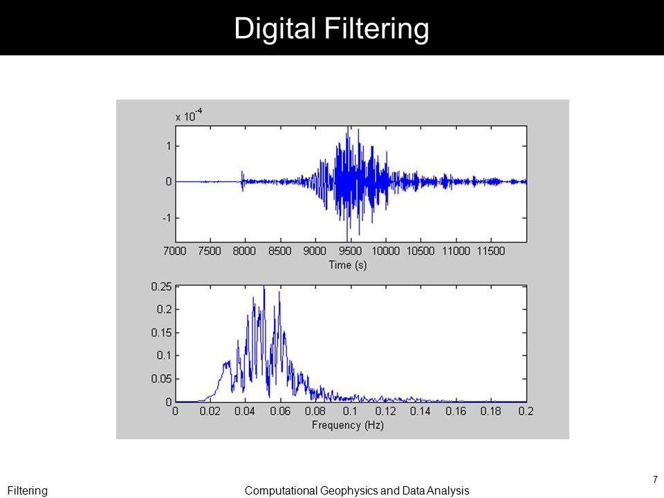 FilteringComputational Geophysics and Data Analysis 7 Digital Filtering