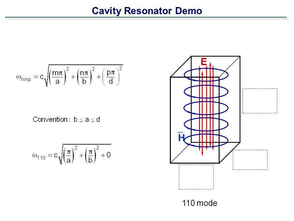 Cavity Resonator Demo EE HH 110 mode a b d m=1 n=1 p=0