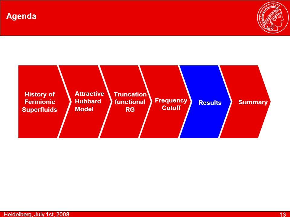 Heidelberg, July 1st, 2008 13 Agenda History of Fermionic Superfluids Summary Attractive Hubbard Model Truncation functional RG Frequency Cutoff Results