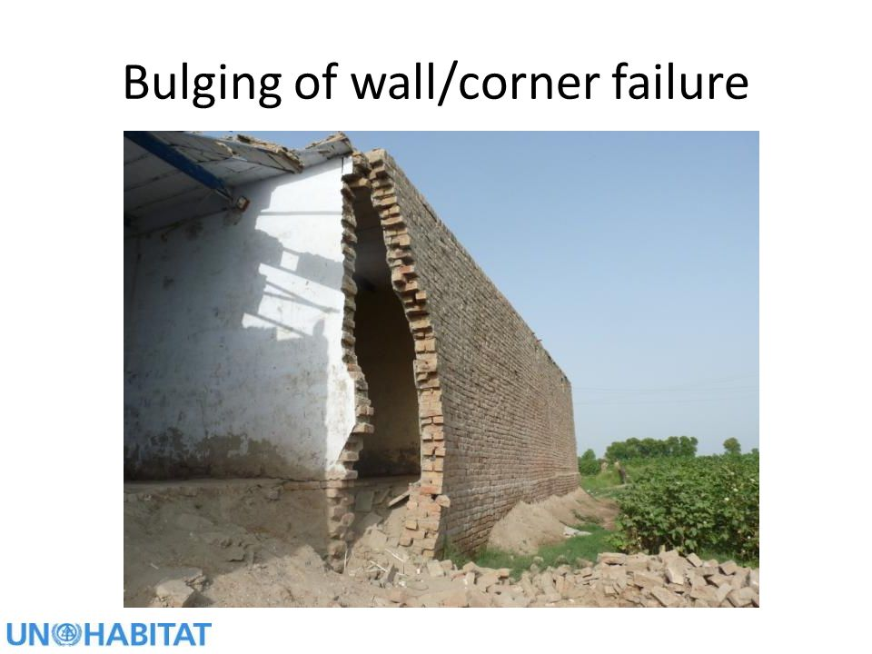 Bulging of wall/corner failure