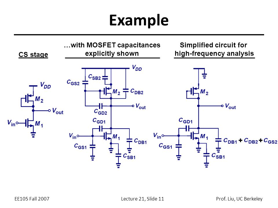 EE105 Fall 2007Lecture 21, Slide 11Prof. Liu, UC Berkeley Example CS stage …with MOSFET capacitances explicitly shown Simplified circuit for high-freq